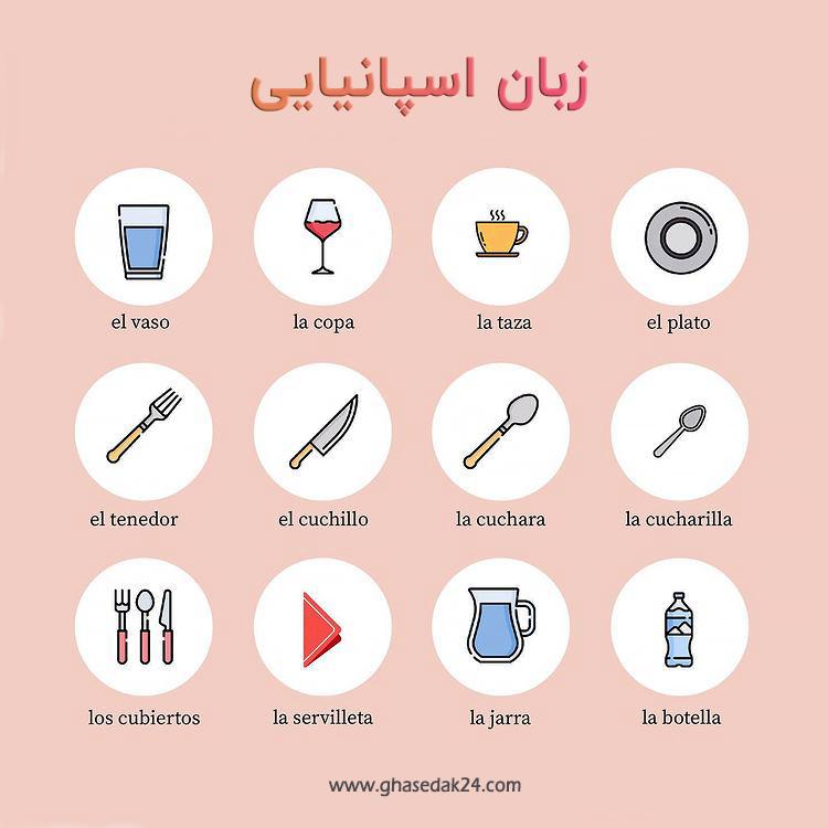 لغات اسپانیایی با تصویر